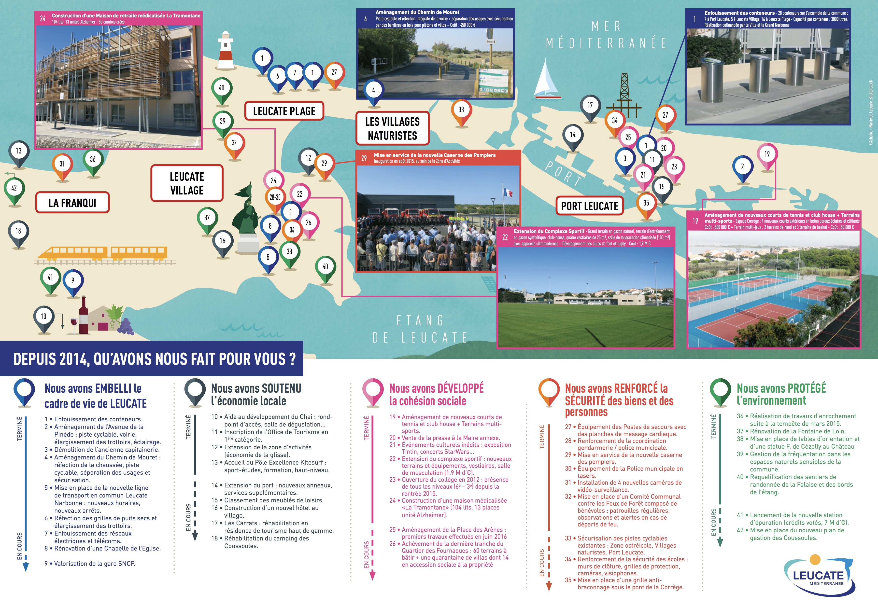 Absolutely New Camping A Port Leucate Graphics Kvazar Info